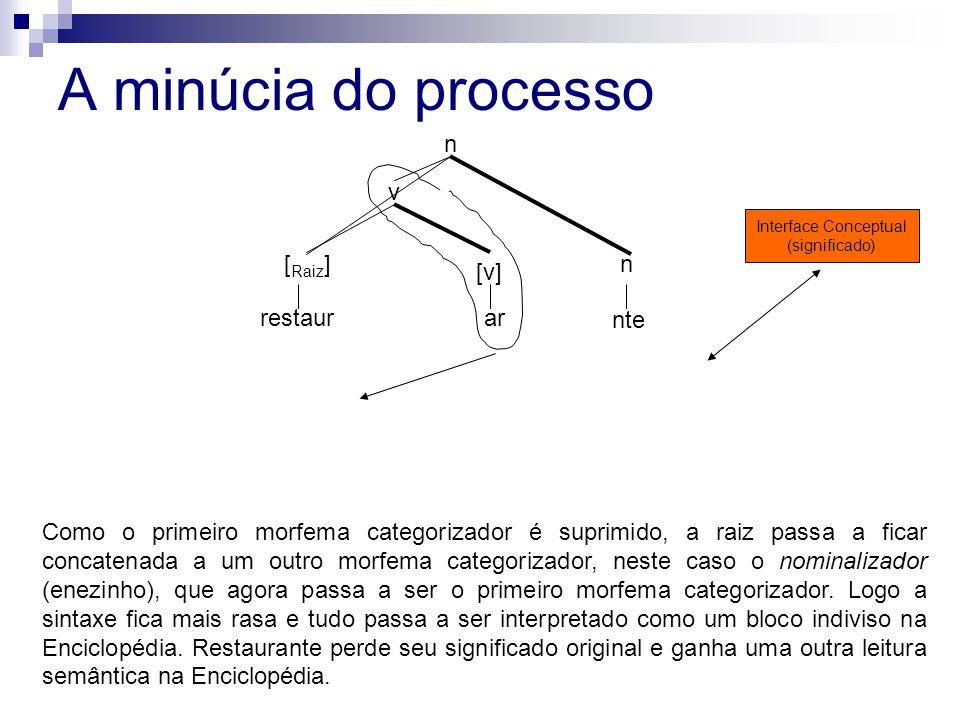 A minúcia do processo n v [Raiz] n [v] restaur ar nte Enciclopédia